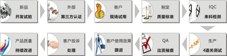 金宝博游戏_金宝博首页10项全流程保证品质