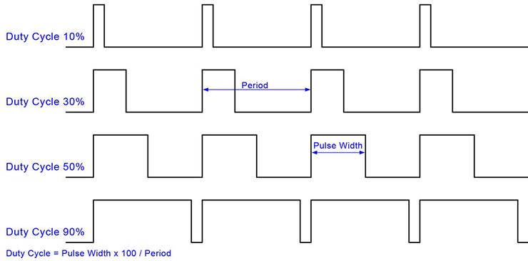188BET_PWM波形自适应调控电压电流