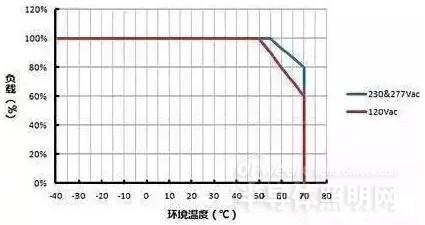 金宝博游戏_深圳led驱动设计