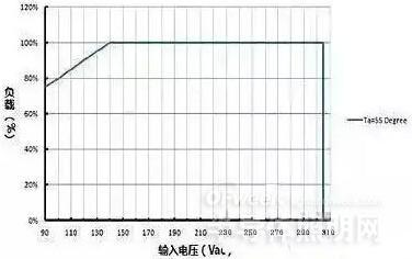 金宝博官网_深圳led驱动电源设计开发