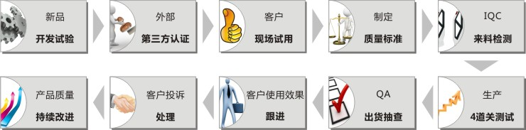 金宝博官网_品质