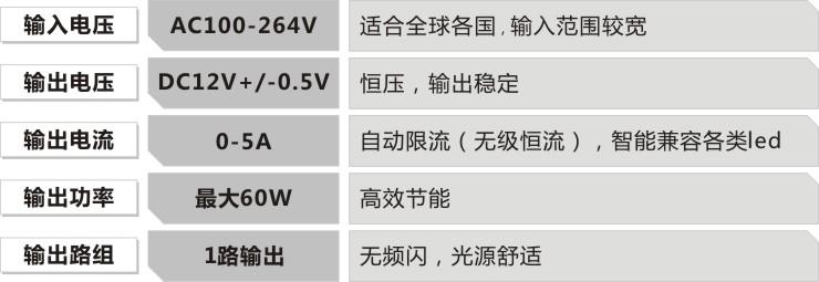 188BET_led防水显示屏电源的参数规格