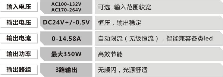 188BET_led耐寒显示屏电源的参数